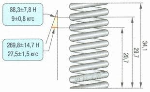 параметры проверки внутренней пружины клапана