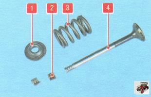1 - тарелка клапана, 2 - сухари клапана, 3 - пружина клапана, 4 - клапан
