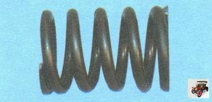 проверка состояние пружин клапанов