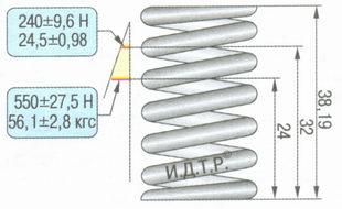 параметры проверки пружины клапана