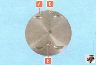 А - класс поршня по диаметру; Б - стрелка, показывающая направление установки поршня; В - модель двигателя