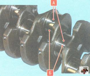 А - масляные каналы; Б - коренные и шатунные шейки