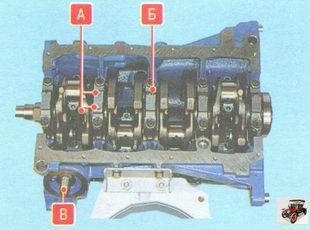 А - отверстия под болты крепления маслоприемника; Б - метки на крышках коренных подшипников; В - штуцера масляного фильтра