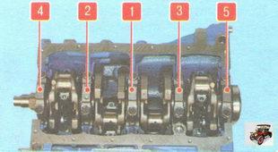 порядок затяжки крышек коренных подшипников