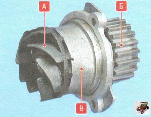 А - крыльчатка; Б - зубчатый шкив; В - корпус водяного насоса