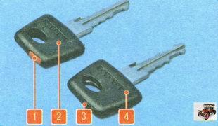 1 - красная вставка; 2 - обучающий ключ; 3 - черная вставка; 4 - рабочий ключ