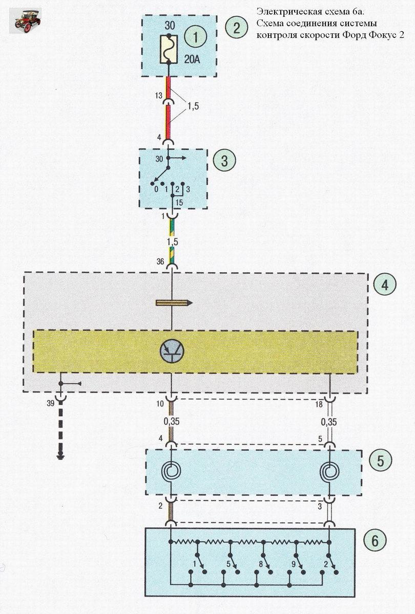 схема подключение датчика скорости на ford focus 2