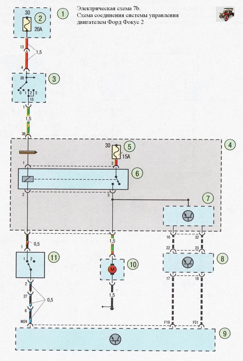 Схема топливная система форд фокус 2 схема