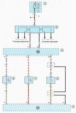Электрическая схема 7g. Схема соединения системы управления двигателем Форд Фокус 2