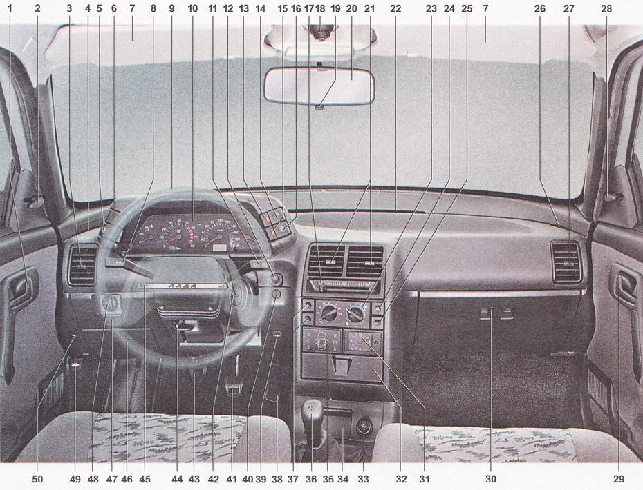 Органы управления в передней части салона автомобиля ВАЗ 2110 | ВАЗ 2111 | ВАЗ 2112