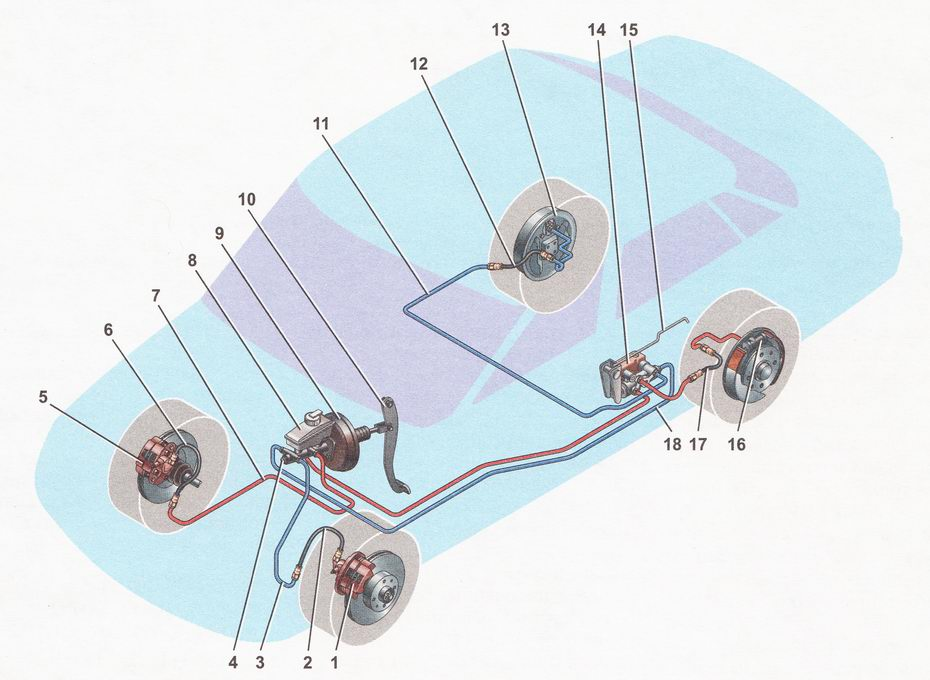 Схема устройства тормозной системы ВАЗ 2110, ВАЗ 2111, ВАЗ 2112