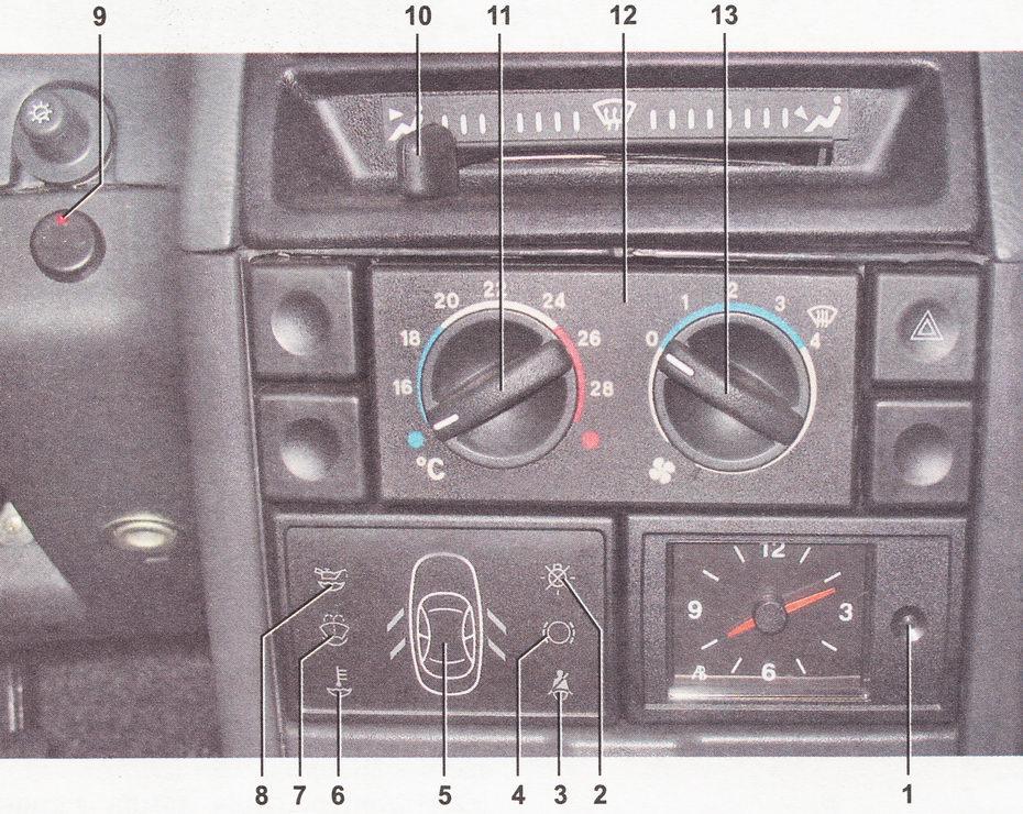 Блок индикации (консоль) бортовой системы контроля, иммобилайзер и органы управления отопителем