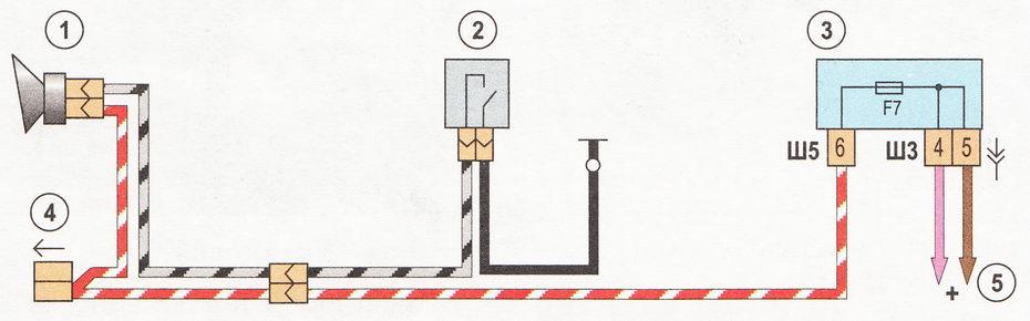 Схема включения звукового сигнала на автомобиле ВАЗ 2110, ВАЗ 2111, ВАЗ 2112