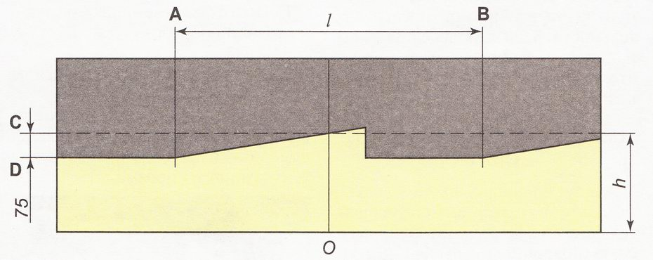 Схема разметки экрана для регулировки света фар на автомобиле ВАЗ 2110, ВАЗ 2111, ВАЗ 2112