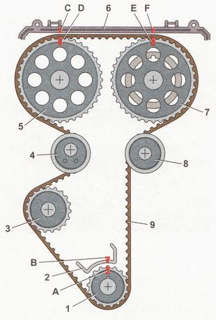 Схема привода распредвалов на автомобиле ВАЗ 2110
