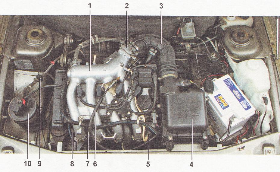 Топливопровод ваз 2110 инжектор
