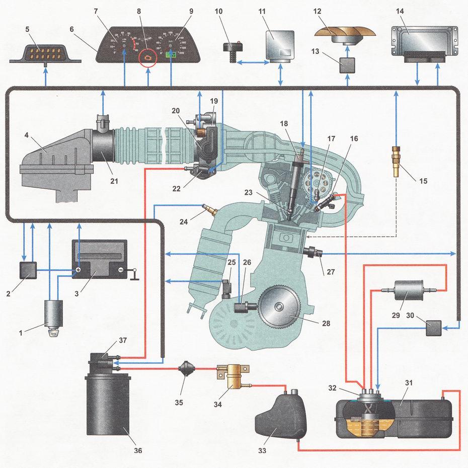 схема системы управления инжекторным двигателем