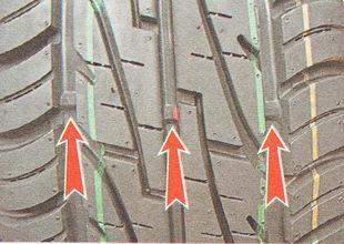 проверка шины по индикаторным выступам