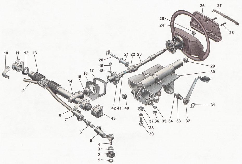 Схема устройства рулевого