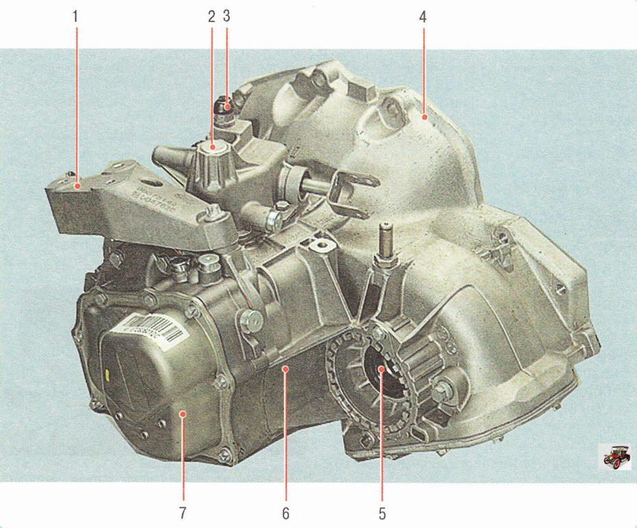 Механическая коробка передач Опель Астра Н