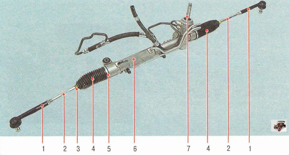 Рулевой механизм с электрогидроусилителем Опель Астра Н