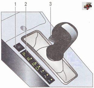 Селектор управления автоматической коробкой передач Опель Астра Н
