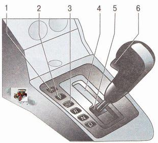 Рычаг селектора управления автоматической коробкой передач с системой Active Select Опель Астра Н