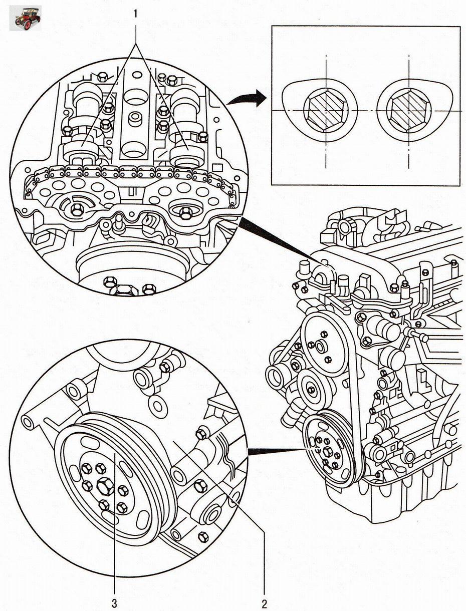 Положение кулачков распределительных валов 1-го цилиндра при установке поршня 1-го цилиндра в положение ВМТ такта сжатия Опель Астра Н