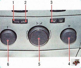 Панель управления системой вентиляции, отопления и кондиционирования автомобиля Опель Астра Н, оснащенного системой ручной настройки рабочих режимов