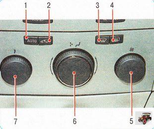 Панель управления системой вентиляции, отопления и кондиционирования автомобиля Опель Астра Н, оснащенного системой автоматического регулирования температуры воздуха в салоне (климат-контроль)