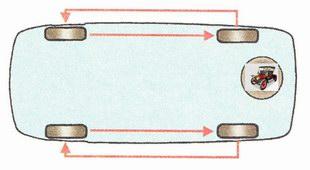 Схема перестановки колес на автомобиле Опель Астра Н