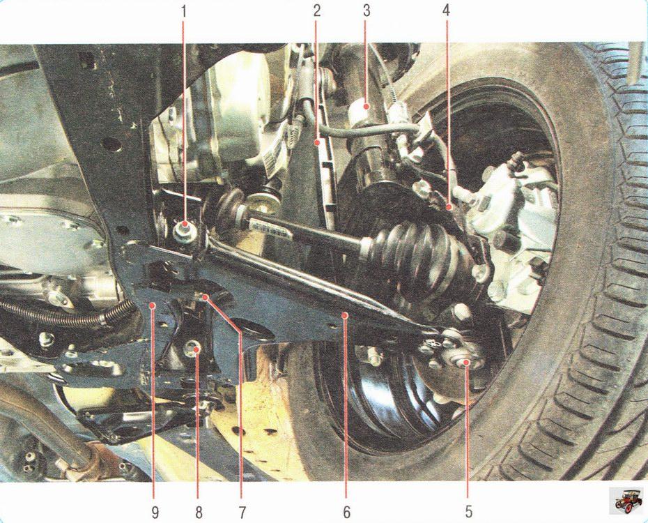 Расположение элементов передней подвески на автомобиле Опель Астра Н