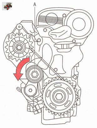 Снятие ремня привода вспомогательных агрегатов двигателя Z 18 XER на автомобиле Опель Астра Н