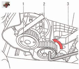 Ослабление натяжения ремня привода ГРМ двигателя Z18 XER