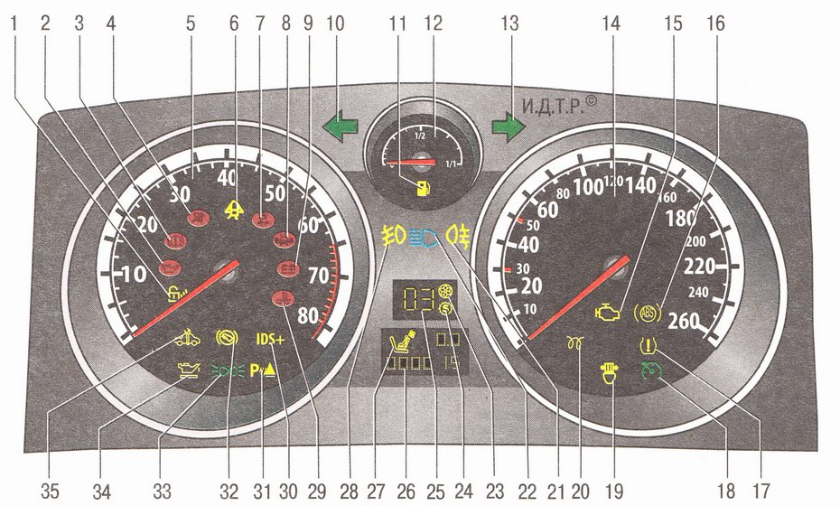 Комбинация (панель) приборов автомобиля Опель Астра Н