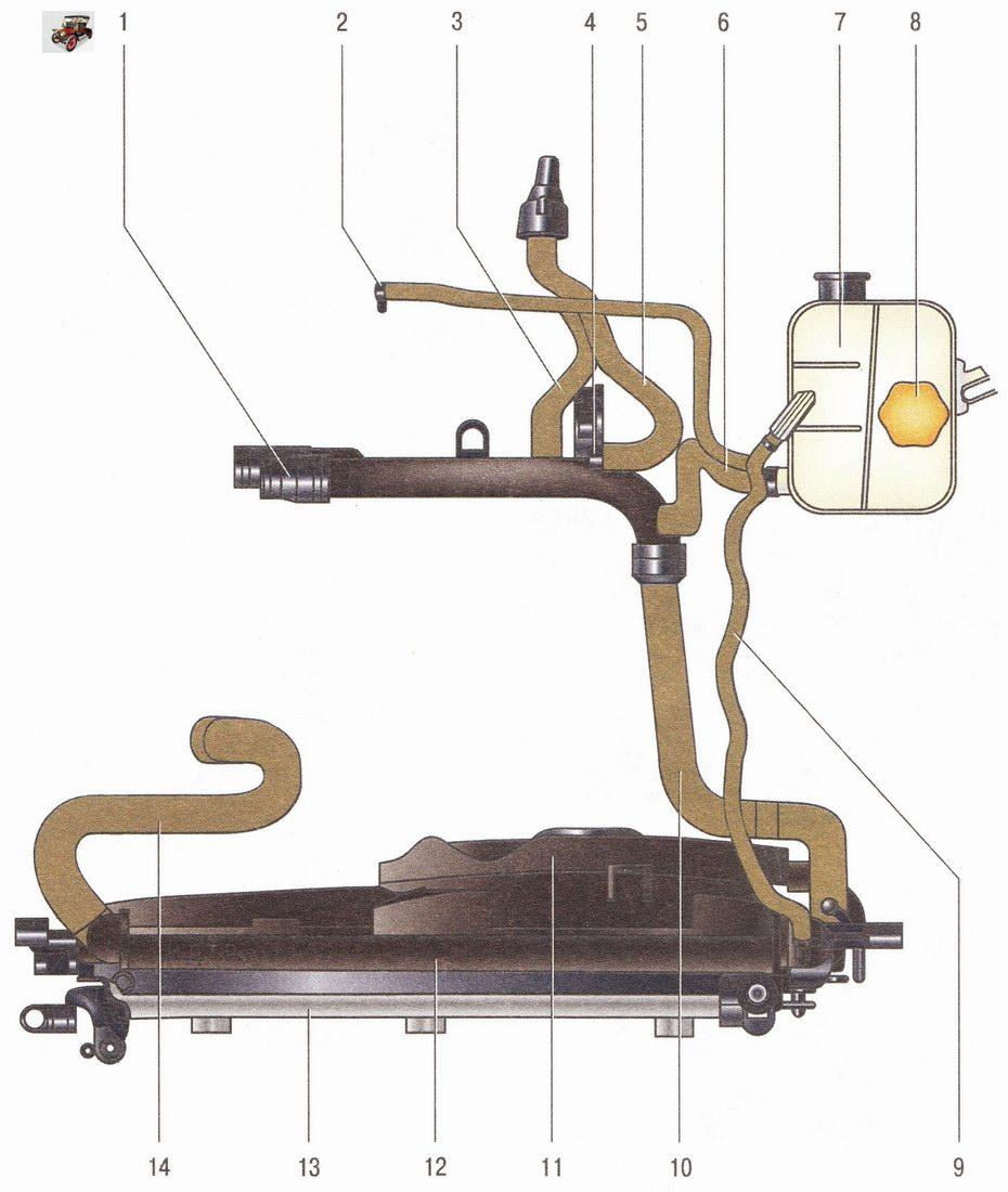 Элементы системы охлаждения двигателя Опель Астра Н