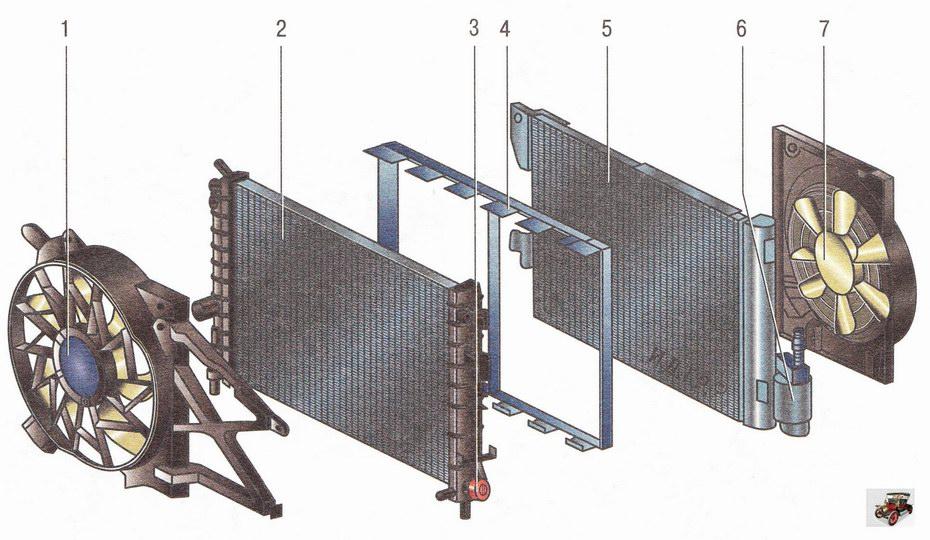Радиатор, теплообменник и электровентиляторы системы охлаждения и кондиционирования Опель Астра Н