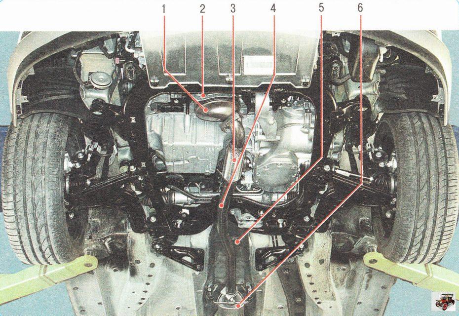 Расположение узлов системы выпуска выхлопных газов в передней части основания кузова на автомобиле Опель Астра Н