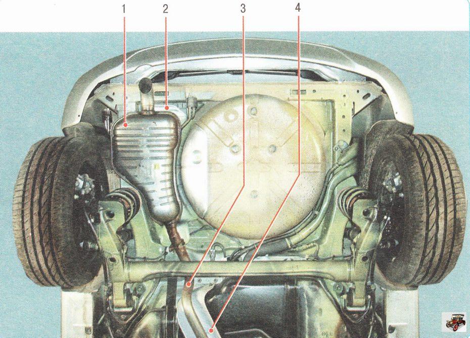 Расположение узлов системы выпуска выхлопных газов в задней части основания кузова на автомобиле Опель Астра Н