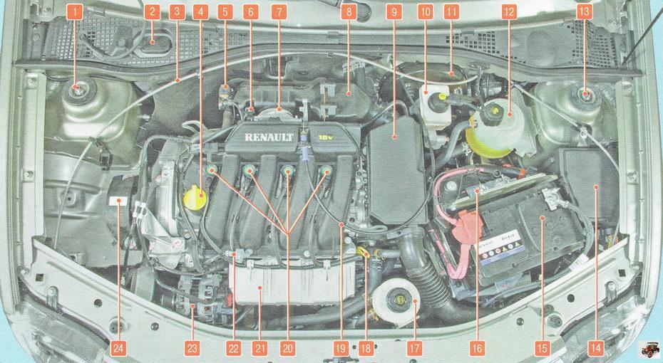 Подкапотное пространство автомобиля Лада Ларгус с двигателем К4М (вид сверху)