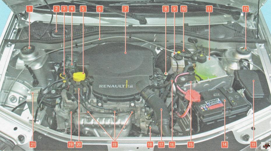 Подкапотное пространство автомобиля Лада Ларгус с двигателем К7М (вид сверху)