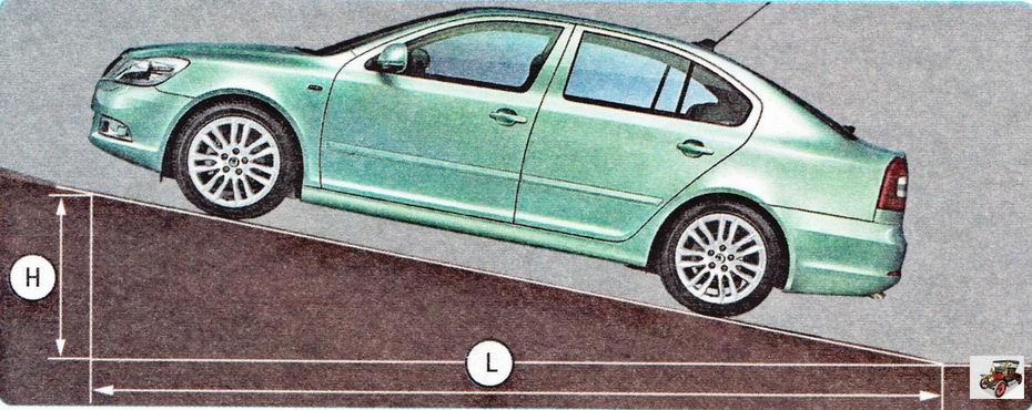 Проверка эффективности стояночного тормоза Шкода Октавия А5