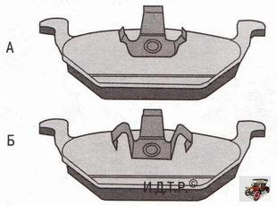 наружняя тормозная колодка А; внутренняя тормозная колодка Б