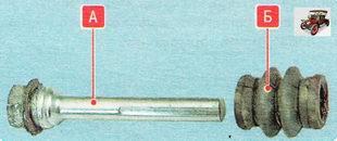 направляющий палец тормозного суппорта А; пыльник Б