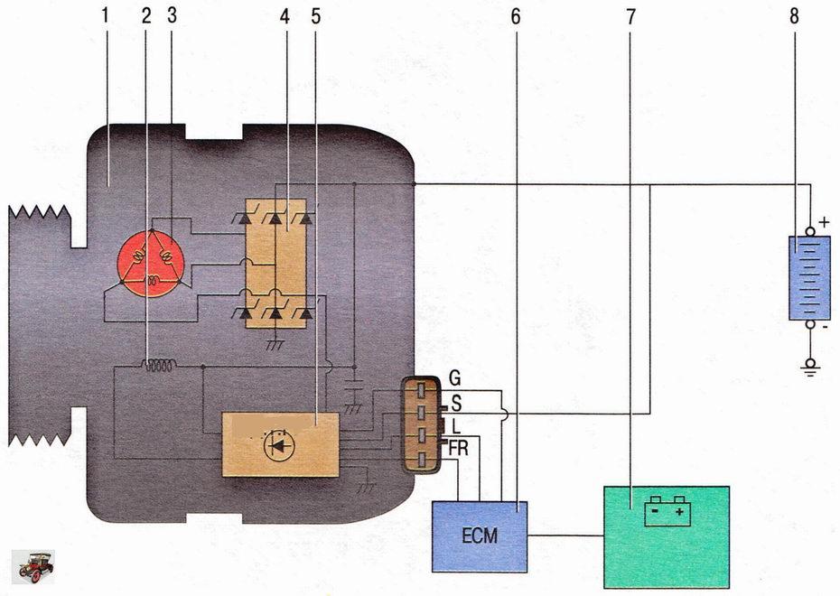 Схема соединений генератора Шкода Октавия А5