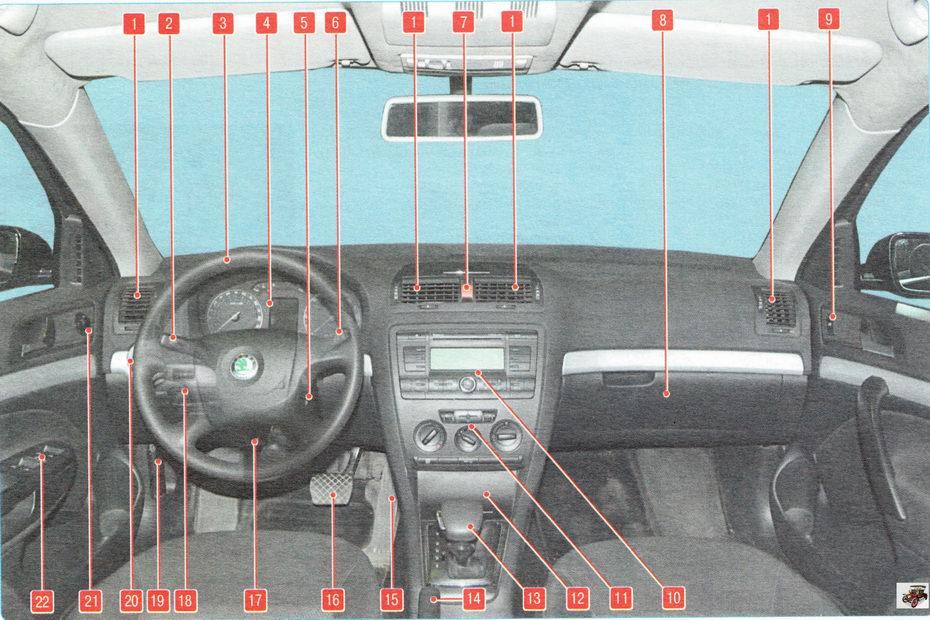 Панель приборов и органы управления автомобилем Шкода Октавия А5 до 2009 года выпуска