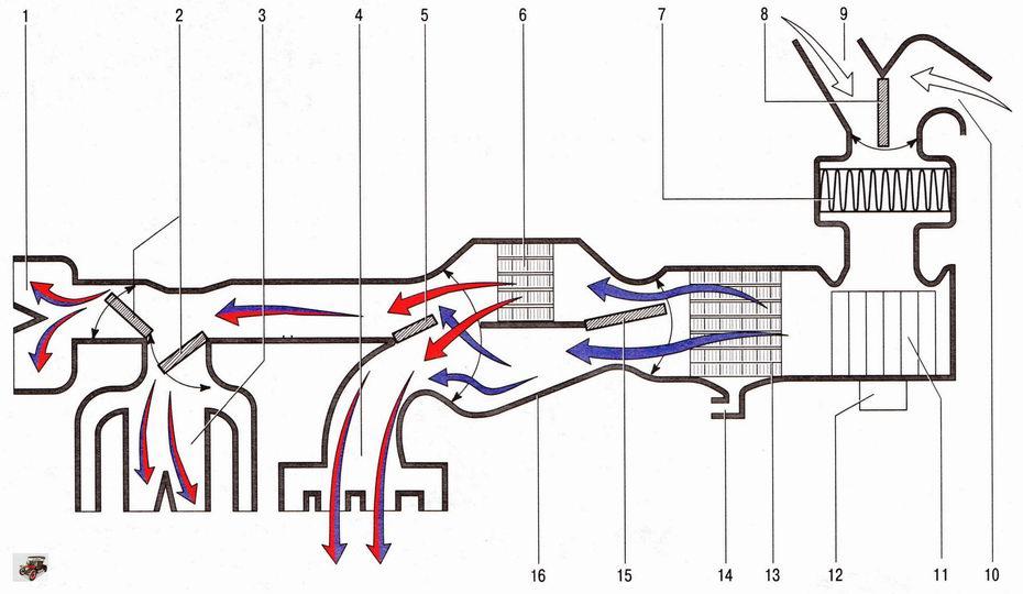 Принципиальная схема движения воздушных потоков в системе отопления, кондиционирования и вентиляции Шкода Октавия А5