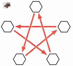 Затягивайте колесные болты крест-накрест