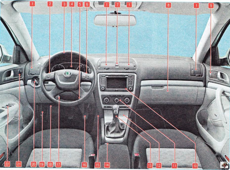 Панель приборов и органы управления автомобилем Шкода Октавия А5 с 2009 года выпуска
