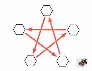 болты крепления колес крест-накрест